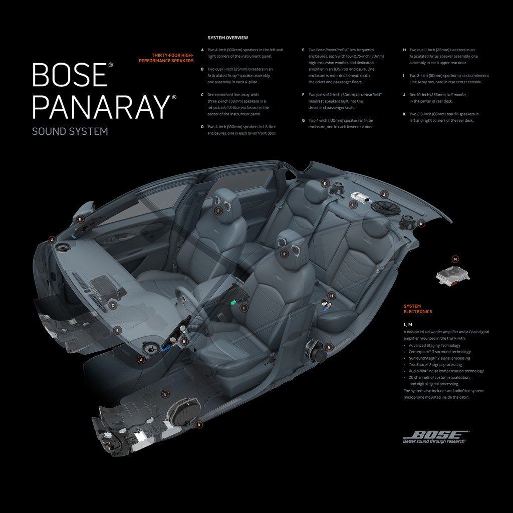 Bose_Panaray_Sound_System_for_the_2016_Cadillac_CT6