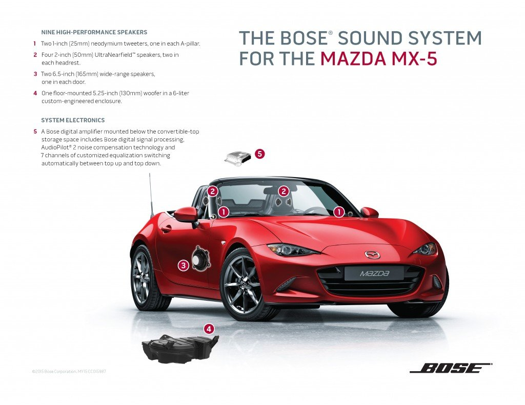 Bose_sound_system_parts_for_the_2016_Mazda_MX-5