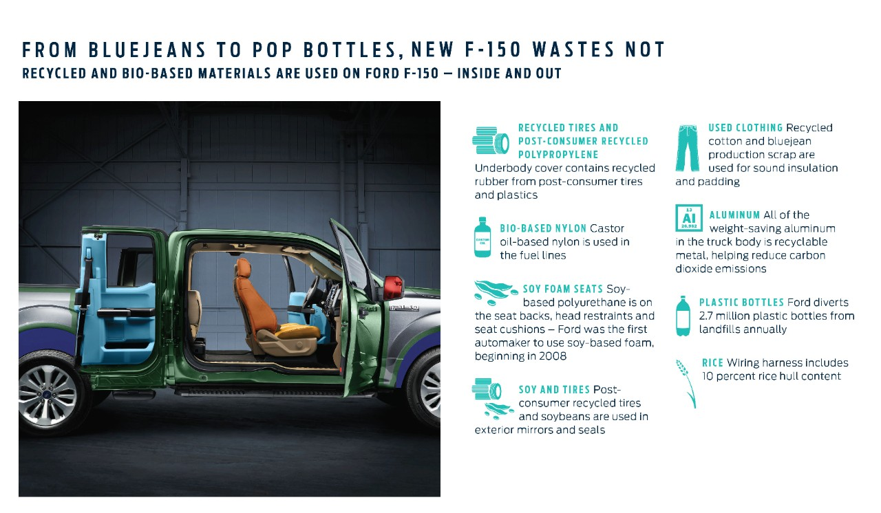 sustainable-ford-f-150