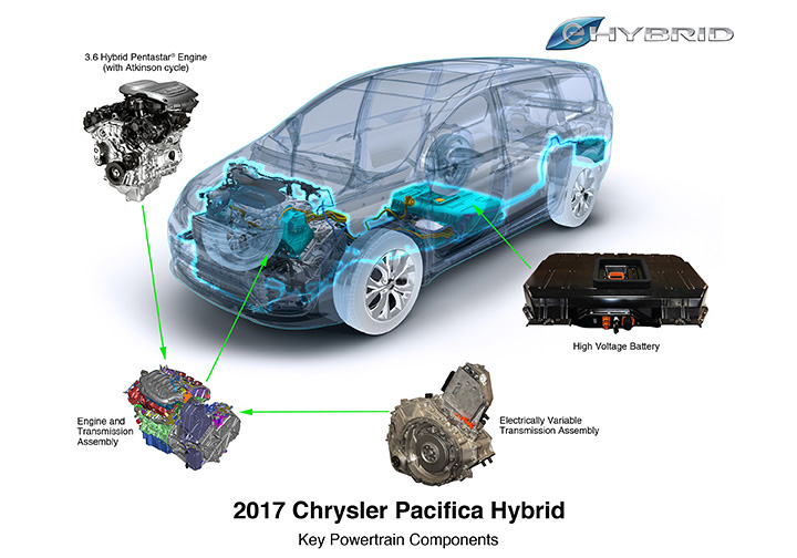 2017 Chrysler Pacifica Hybrid key powertrain components
